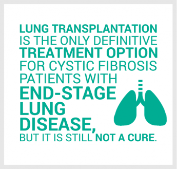 Lung transplantation is the only definitive treatment option for cystic fibrosis patients with end-stage lung disease, but it is still not a cure.